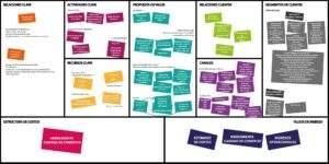 modelo canvas negocios leondeventas