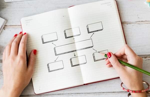 7 estrategias para delegar que te harán ser más efectivo